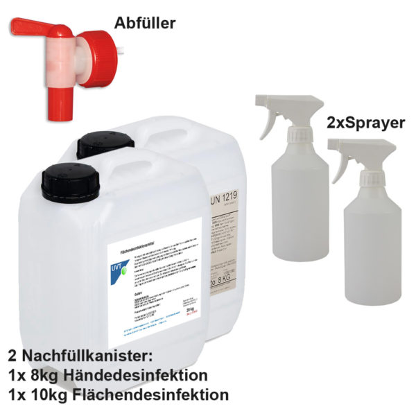 Desinfektionsmittel ALL-IN-ONE-Paket